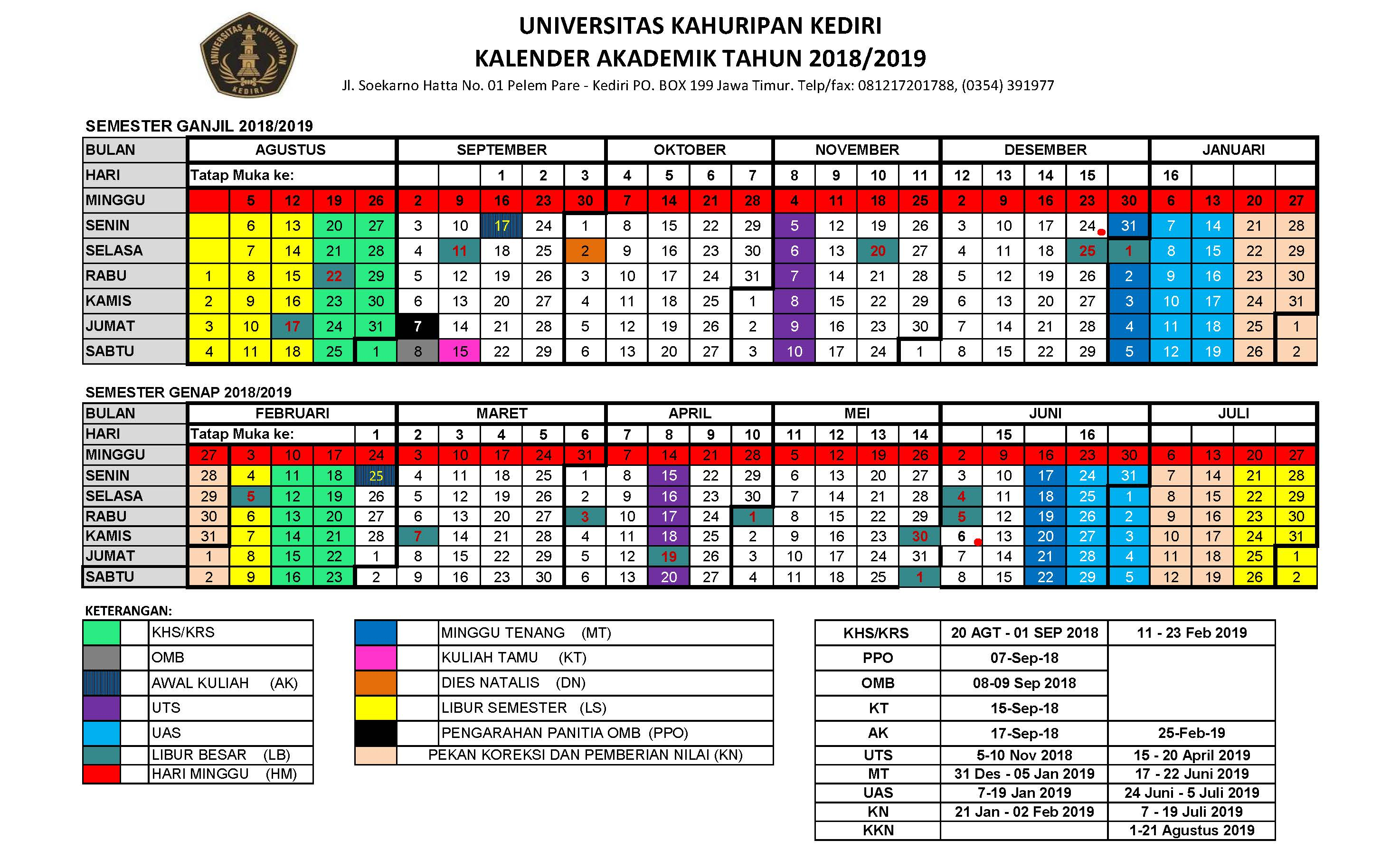 Universitas Kahuripan Kediri, kampung inggris, kuliah kediri, kampus kediri, perguruan tinggi, pendidikan tinggi